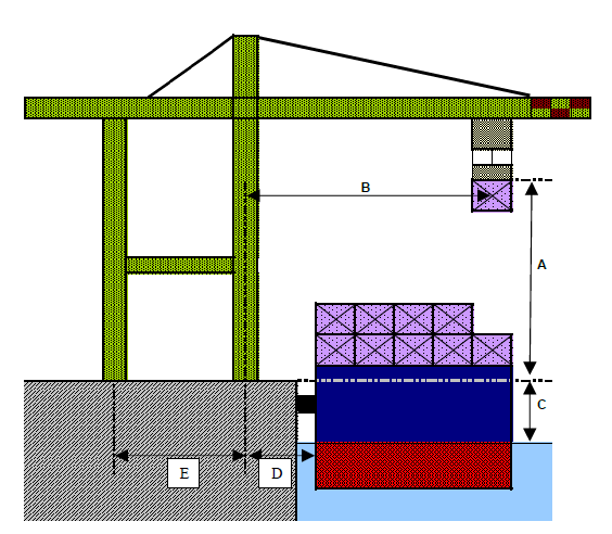 Diagram showing widths and heights of cranes.